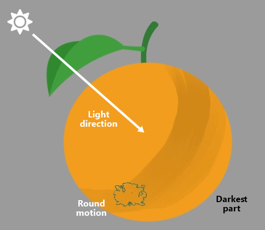 Defining the light direction and how it affects the shading colors