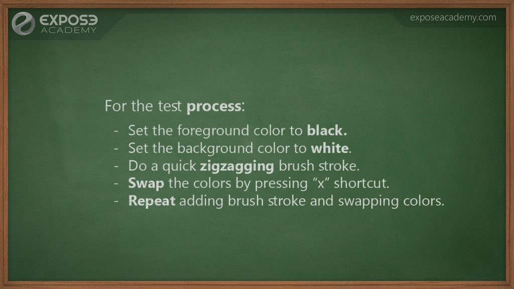 The test process